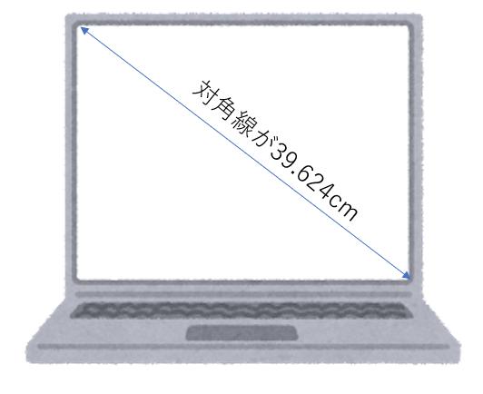 15.6インチPC 寸法
